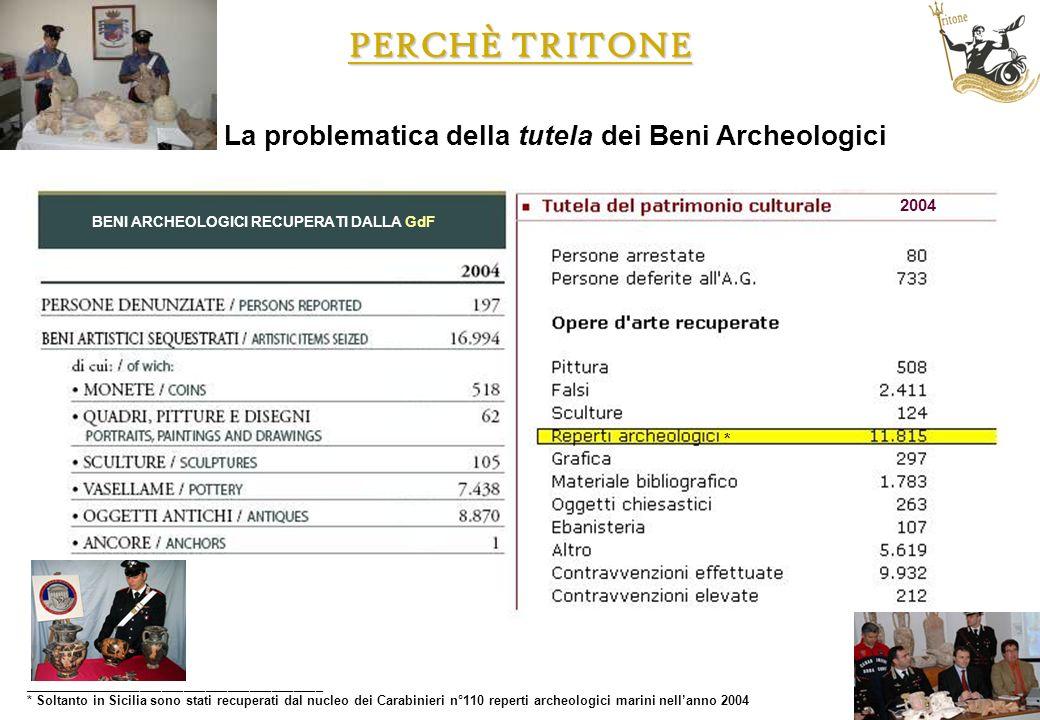 PERCHÈ TRITONE La problematica della tutela dei Beni Archeologici _________________________________________ * Soltanto in Sicilia sono stati recuperat