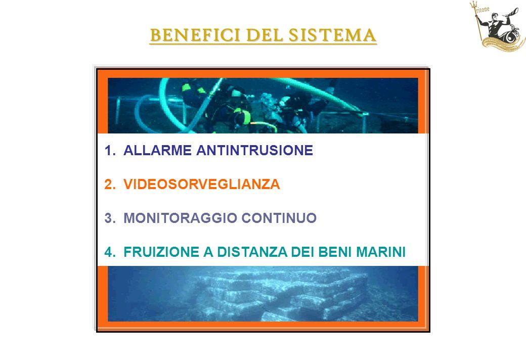 BENEFICI DEL SISTEMA 1.ALLARME ANTINTRUSIONE 2.VIDEOSORVEGLIANZA 3.MONITORAGGIO CONTINUO 4.FRUIZIONE A DISTANZA DEI BENI MARINI
