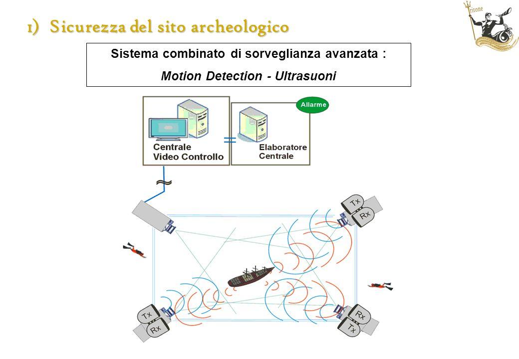 1) Sicurezza del sito archeologico Sistema combinato di sorveglianza avanzata : Motion Detection - Ultrasuoni