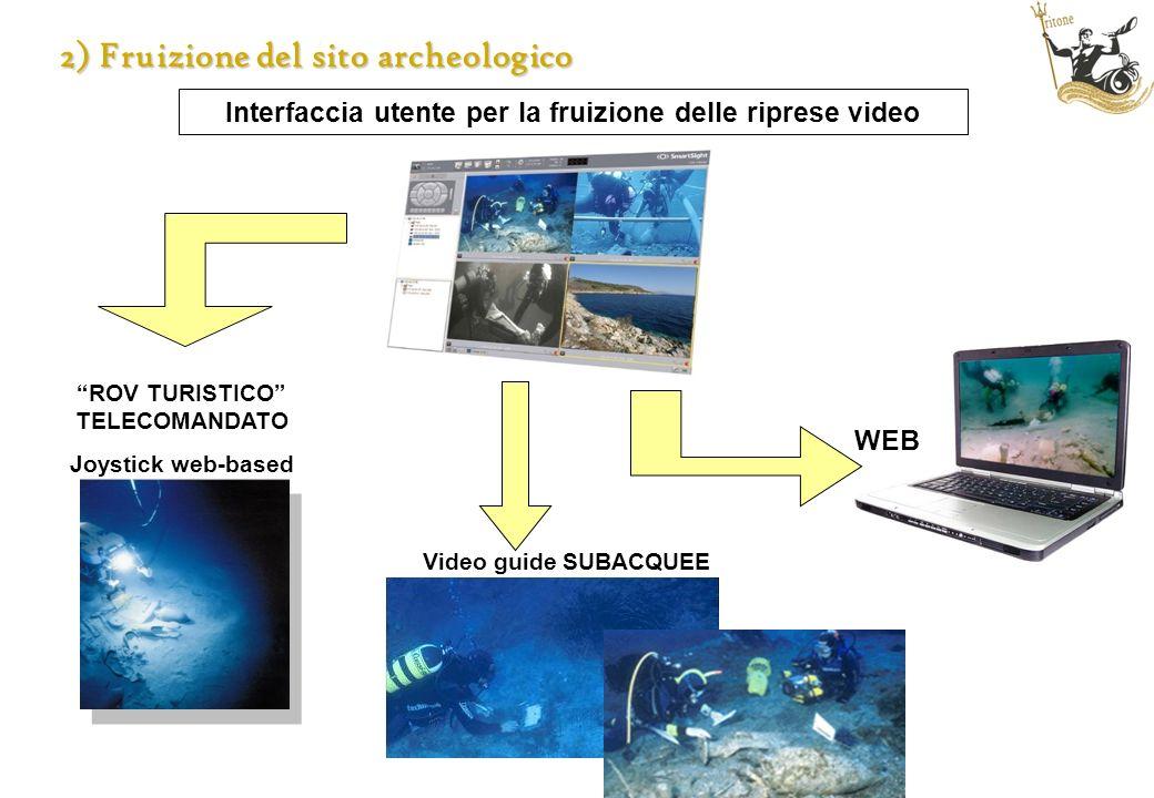 2) Fruizione del sito archeologico Interfaccia utente per la fruizione delle riprese video ROV TURISTICO TELECOMANDATO Joystick web-based Video guide