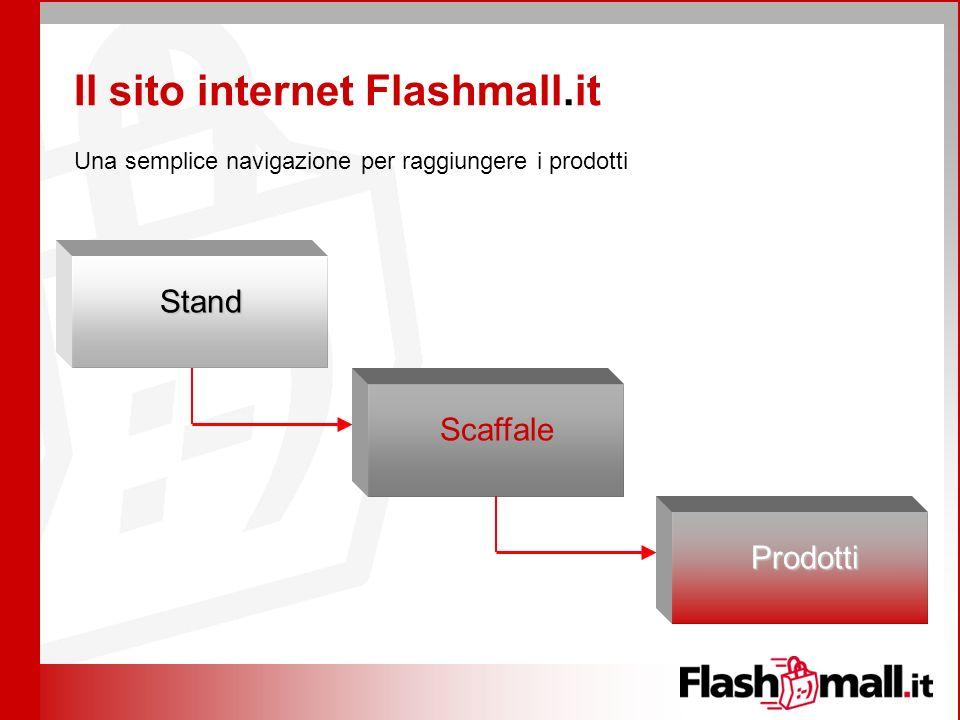 Una semplice navigazione per raggiungere i prodotti Stand Stand Il sito internet Flashmall.it Scaffale Prodotti Prodotti