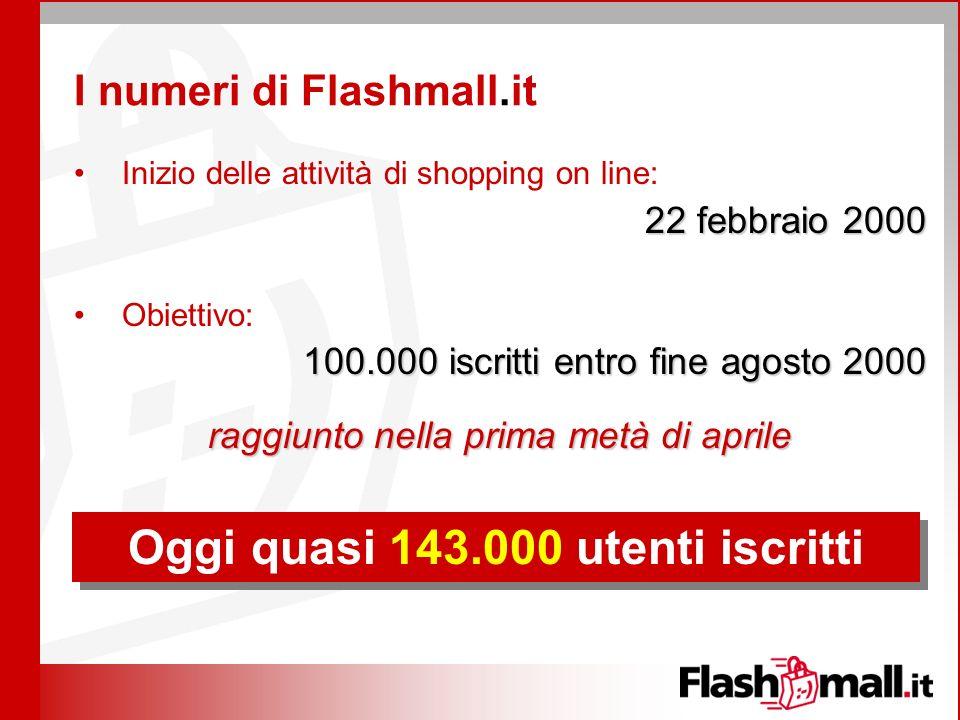 I numeri di Flashmall.it Inizio delle attività di shopping on line: 22 febbraio 2000 Obiettivo: 100.000 iscritti entro fine agosto 2000 raggiunto nella prima metà di aprile Oggi quasi 143.000 utenti iscritti