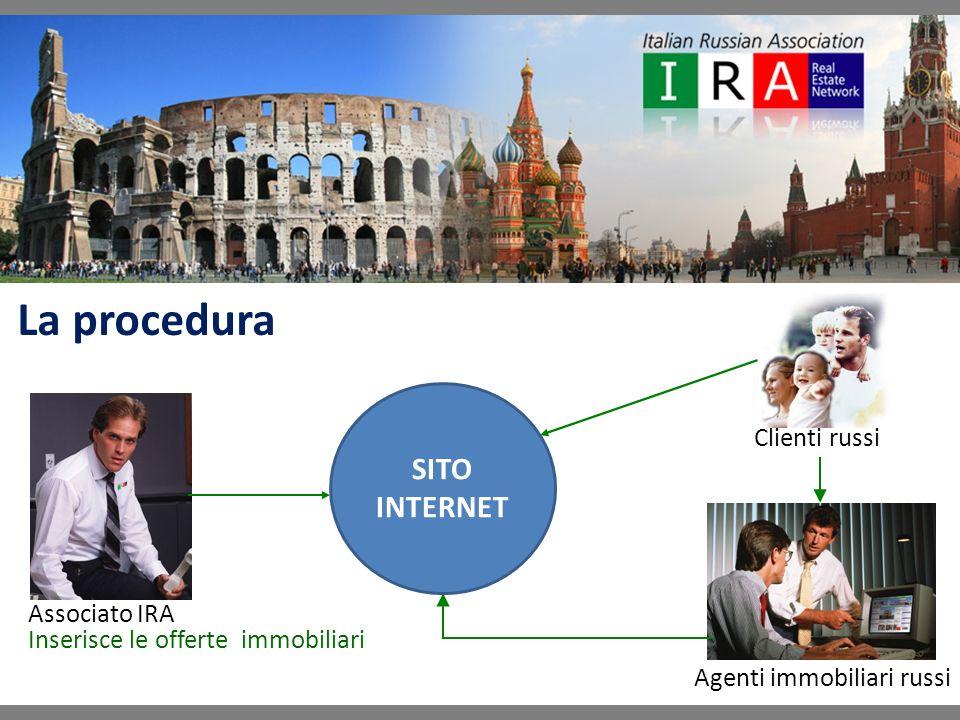 SITO INTERNET La procedura Associato IRA Agenti immobiliari russi Inserisce le offerte immobiliari Clienti russi