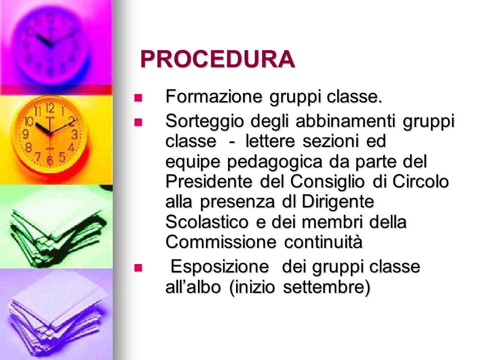 PROCEDURA PROCEDURA Formazione gruppi classe. Formazione gruppi classe. Sorteggio degli abbinamenti gruppi classe - lettere sezioni ed equipe pedagogi