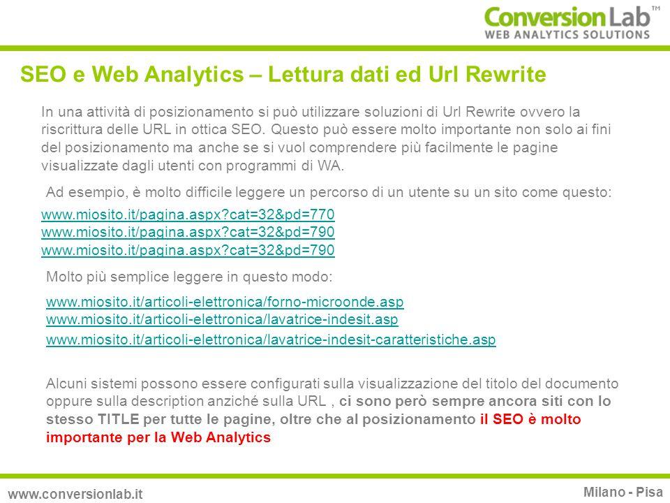 SEO e Web Analytics – Lettura dati ed Url Rewrite www.conversionlab.it Milano - Pisa In una attività di posizionamento si può utilizzare soluzioni di