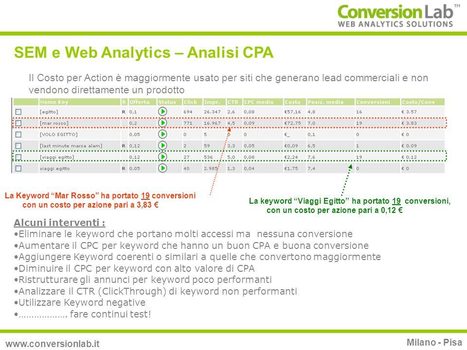 SEM e Web Analytics – Analisi CPA www.conversionlab.it Milano - Pisa Il Costo per Action è maggiormente usato per siti che generano lead commerciali e