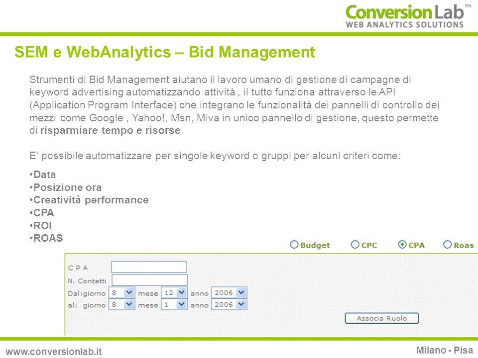 SEM e WebAnalytics – Bid Management www.conversionlab.it Milano - Pisa Strumenti di Bid Management aiutano il lavoro umano di gestione di campagne di