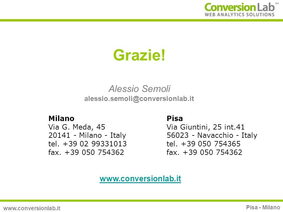 www.conversionlab.it Pisa - Milano Grazie! Alessio Semoli alessio.semoli@conversionlab.it Milano Via G. Meda, 45 20141 - Milano - Italy tel. +39 02 99
