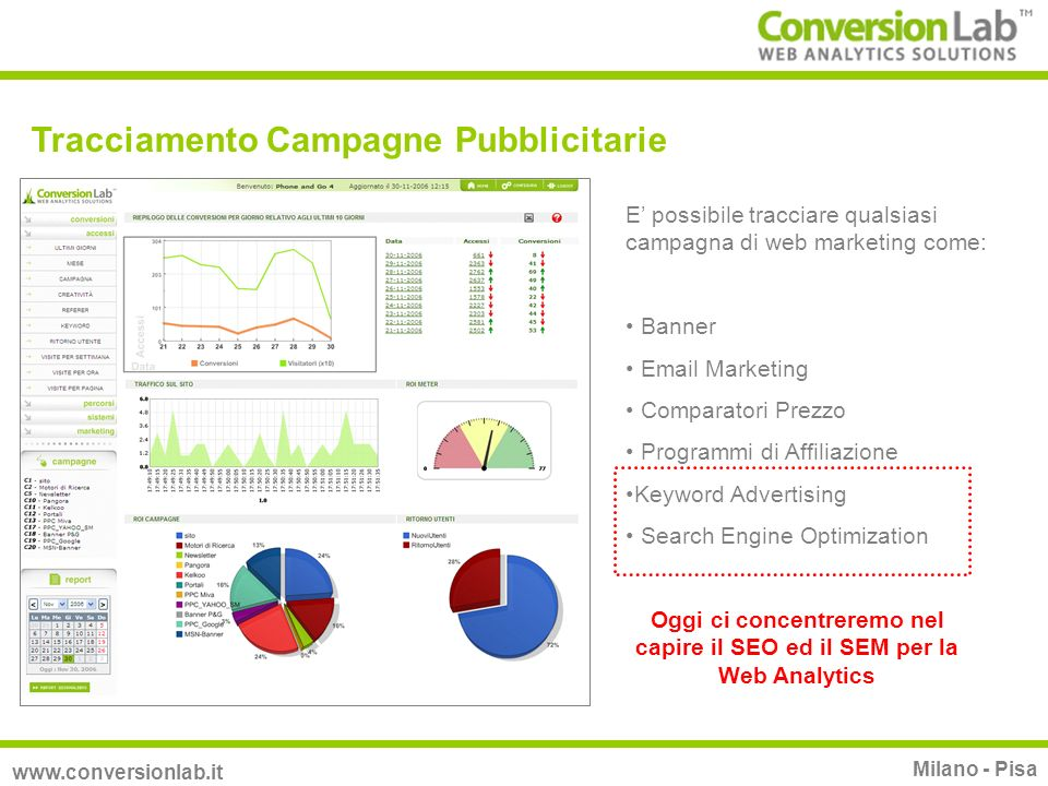 Tracciamento Campagne Pubblicitarie www.conversionlab.it Milano - Pisa E possibile tracciare qualsiasi campagna di web marketing come: Banner Email Marketing Comparatori Prezzo Programmi di Affiliazione Keyword Advertising Search Engine Optimization Oggi ci concentreremo nel capire il SEO ed il SEM per la Web Analytics