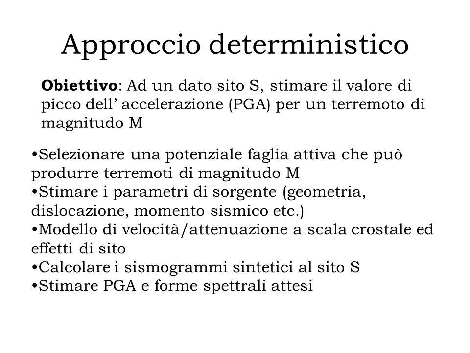 Approccio deterministico Selezionare una potenziale faglia attiva che può produrre terremoti di magnitudo M Stimare i parametri di sorgente (geometria