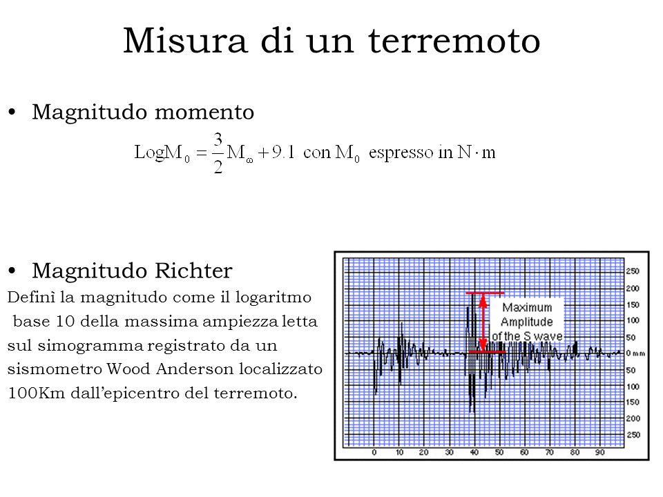 Misura di un terremoto Magnitudo momento Magnitudo Richter Definì la magnitudo come il logaritmo base 10 della massima ampiezza letta sul simogramma r