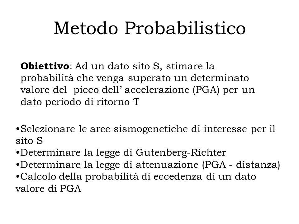 Selezionare le aree sismogenetiche di interesse per il sito S Determinare la legge di Gutenberg-Richter Determinare la legge di attenuazione (PGA - di