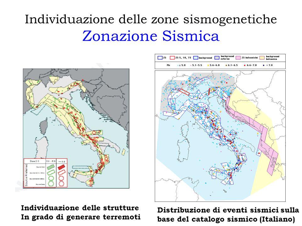 Individuazione delle zone sismogenetiche Zonazione Sismica Individuazione delle strutture In grado di generare terremoti Distribuzione di eventi sismi