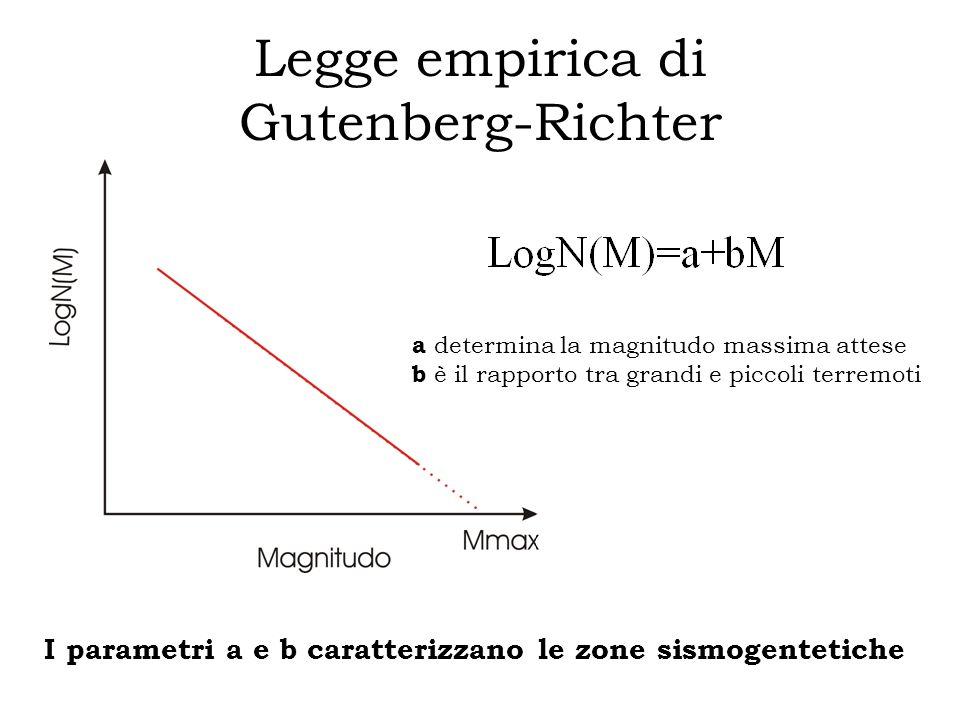 Legge empirica di Gutenberg-Richter a determina la magnitudo massima attese b è il rapporto tra grandi e piccoli terremoti I parametri a e b caratteri