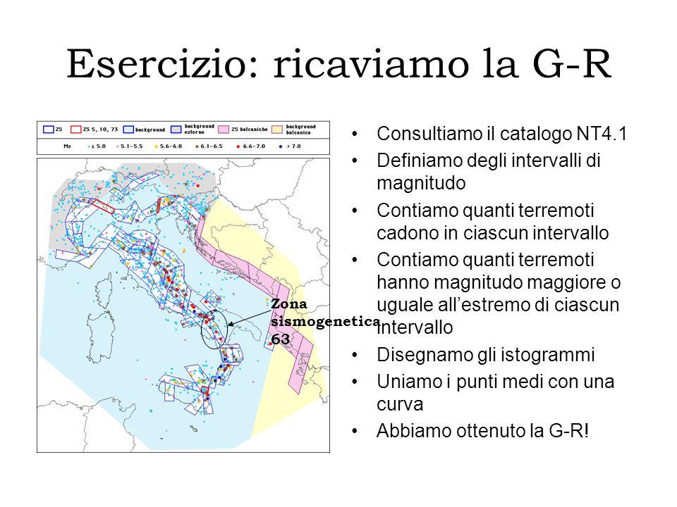 Esercizio: ricaviamo la G-R Consultiamo il catalogo NT4.1 Definiamo degli intervalli di magnitudo Contiamo quanti terremoti cadono in ciascun interval