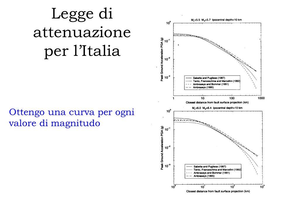 Legge di attenuazione per lItalia Ottengo una curva per ogni valore di magnitudo