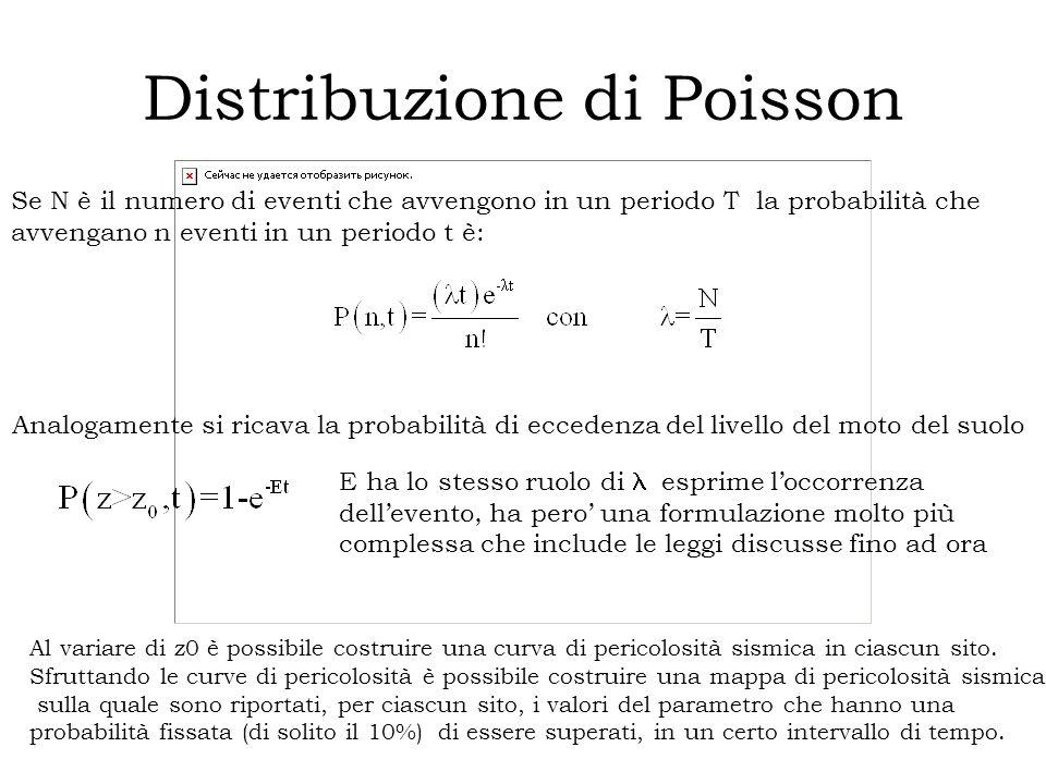 Distribuzione di Poisson Se N è il numero di eventi che avvengono in un periodo T la probabilità che avvengano n eventi in un periodo t è: Analogament