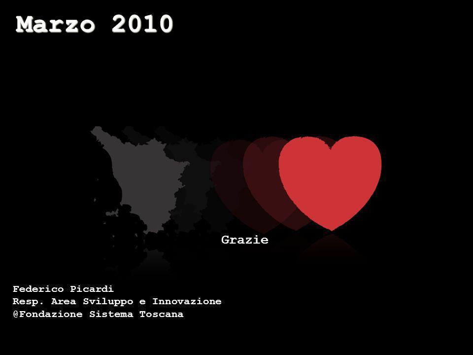 Marzo 2010 Grazie Federico Picardi Resp. Area Sviluppo e Innovazione @Fondazione Sistema Toscana