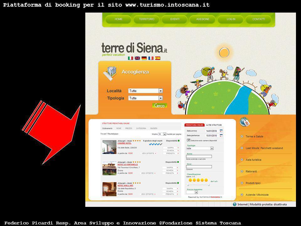 Piattaforma di booking per il sito www.turismo.intoscana.it Federico Picardi Resp. Area Sviluppo e Innovazione @Fondazione Sistema Toscana