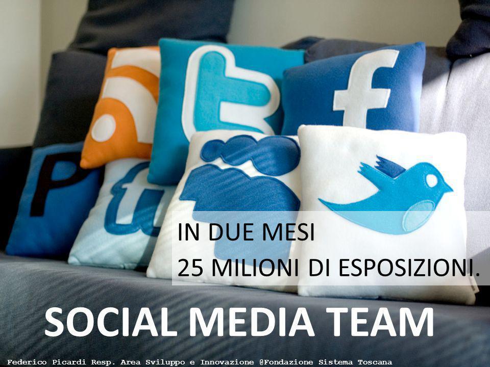 SOCIAL MEDIA TEAM IN DUE MESI 25 MILIONI DI ESPOSIZIONI. Federico Picardi Resp. Area Sviluppo e Innovazione @Fondazione Sistema Toscana