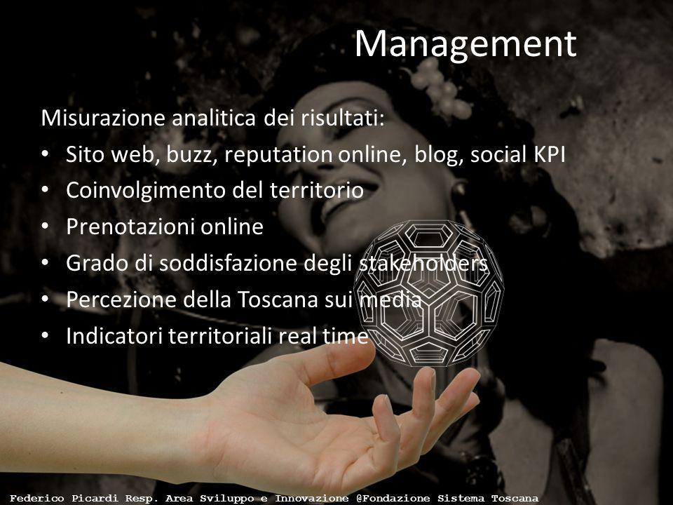 Management Misurazione analitica dei risultati: Sito web, buzz, reputation online, blog, social KPI Coinvolgimento del territorio Prenotazioni online
