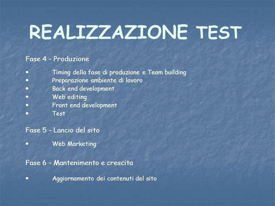 REALIZZAZIONE TEST Fase 4 – Produzione Timing della fase di produzione e Team building Preparazione ambiente di lavoro Back end development Web editin