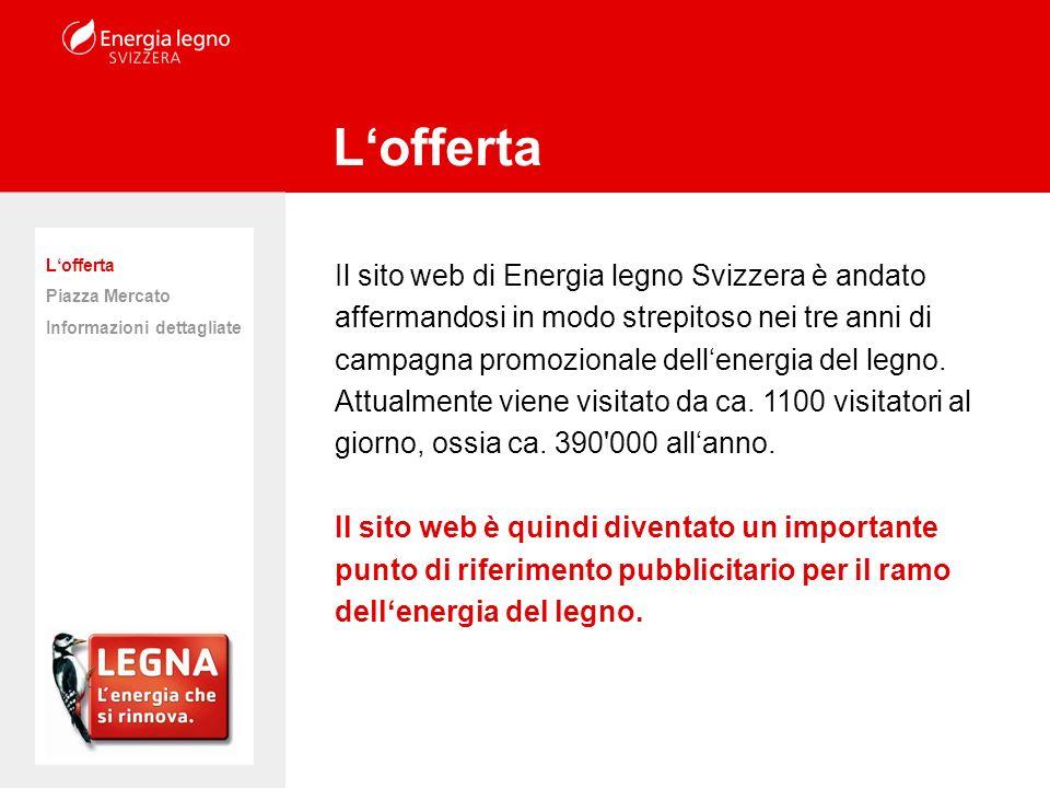 Il sito web di Energia legno Svizzera è andato affermandosi in modo strepitoso nei tre anni di campagna promozionale dellenergia del legno.