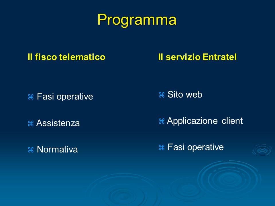 Il fisco telematico z Fasi operative z Assistenza z Normativa Il servizio Entratel z Sito web z Applicazione client z Fasi operative Programma