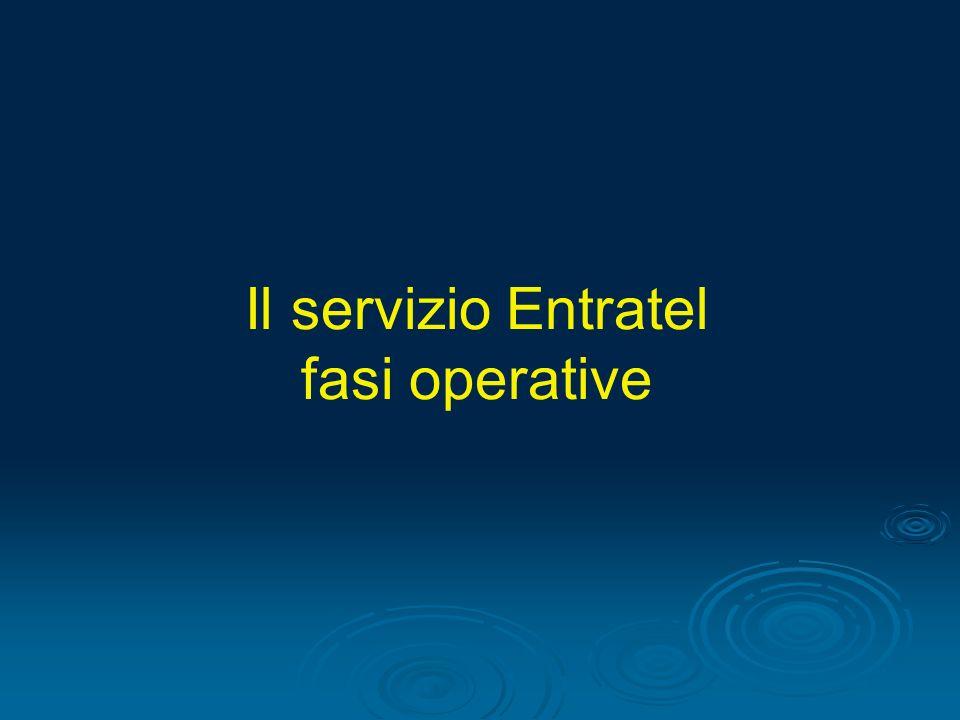 Il servizio Entratel fasi operative
