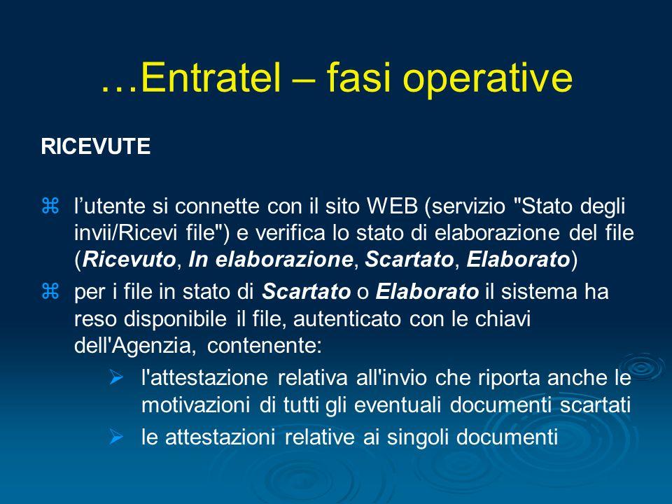 RICEVUTE zlutente si connette con il sito WEB (servizio