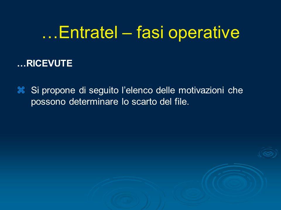 …RICEVUTE zSi propone di seguito lelenco delle motivazioni che possono determinare lo scarto del file. …Entratel – fasi operative
