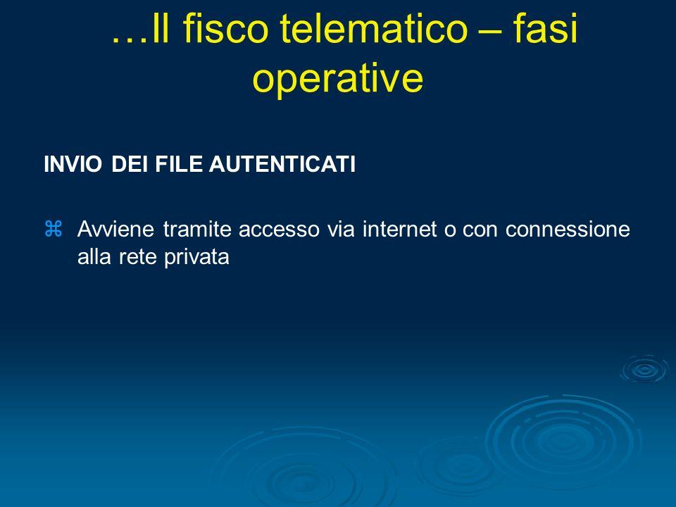 INVIO DEI FILE AUTENTICATI zAvviene tramite accesso via internet o con connessione alla rete privata …Il fisco telematico – fasi operative