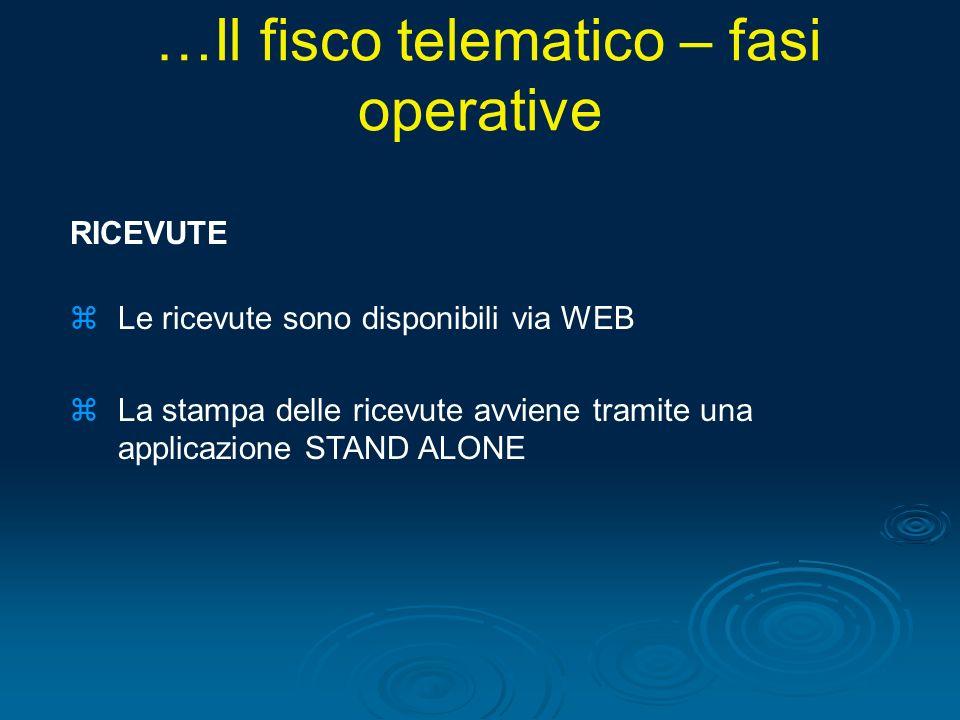 RICEVUTE zLe ricevute sono disponibili via WEB zLa stampa delle ricevute avviene tramite una applicazione STAND ALONE …Il fisco telematico – fasi oper