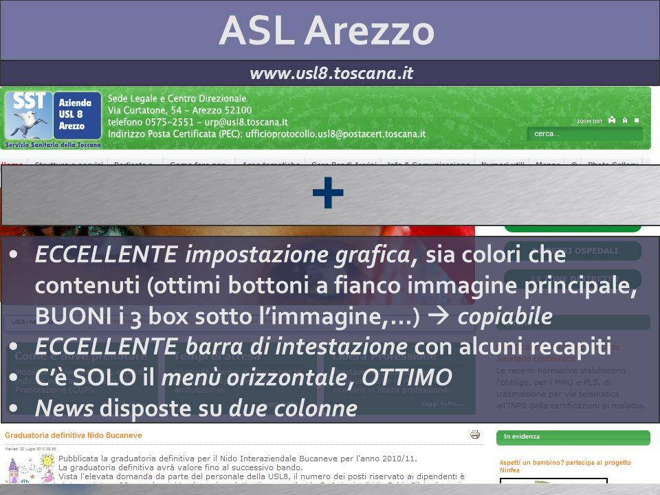 ASL Arezzo www.usl8.toscana.it + ECCELLENTE impostazione grafica, sia colori che contenuti (ottimi bottoni a fianco immagine principale, BUONI i 3 box sotto limmagine,...) copiabile ECCELLENTE barra di intestazione con alcuni recapiti Cè SOLO il menù orizzontale, OTTIMO News disposte su due colonne
