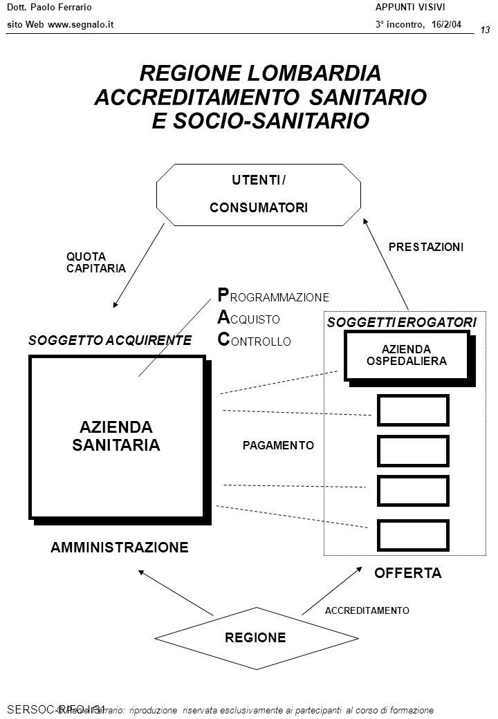 Dott. Paolo Ferrario sito Web www.segnalo.it 13 © Paolo Ferrario: riproduzione riservata esclusivamente ai partecipanti al corso di formazione APPUNTI