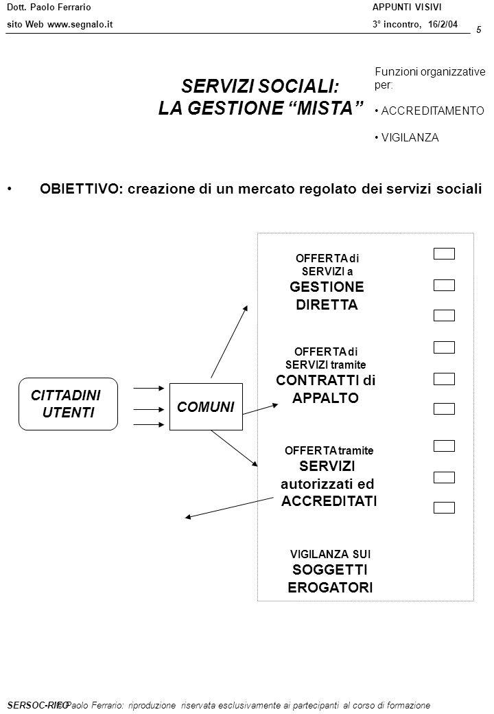 Dott. Paolo Ferrario sito Web www.segnalo.it 5 © Paolo Ferrario: riproduzione riservata esclusivamente ai partecipanti al corso di formazione APPUNTI