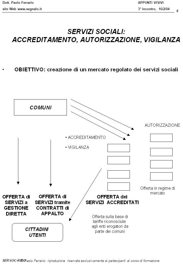 Dott. Paolo Ferrario sito Web www.segnalo.it 6 © Paolo Ferrario: riproduzione riservata esclusivamente ai partecipanti al corso di formazione APPUNTI