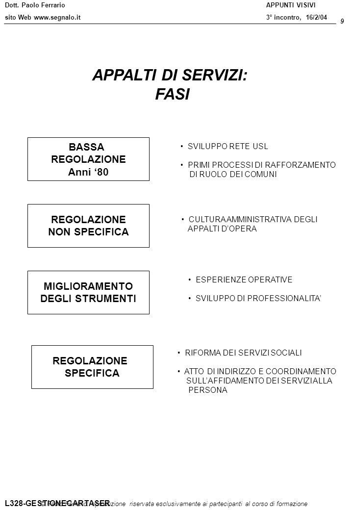 Dott. Paolo Ferrario sito Web www.segnalo.it 9 © Paolo Ferrario: riproduzione riservata esclusivamente ai partecipanti al corso di formazione APPUNTI
