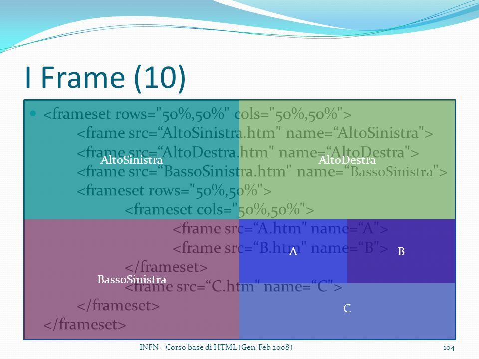 I Frame (10) INFN - Corso base di HTML (Gen-Feb 2008)104 AltoSinistraAltoDestra BassoSinistra C AB