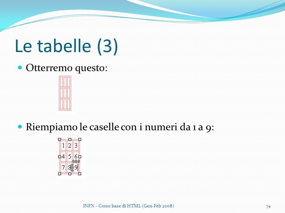 Le tabelle (3) Otterremo questo: Riempiamo le caselle con i numeri da 1 a 9: INFN - Corso base di HTML (Gen-Feb 2008)74