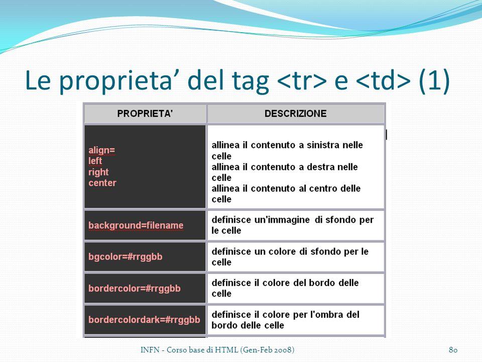 Le proprieta del tag e (1) INFN - Corso base di HTML (Gen-Feb 2008)80