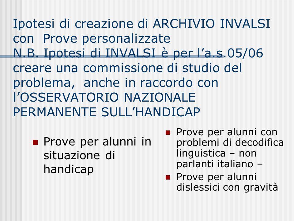 Ipotesi di creazione di ARCHIVIO INVALSI con Prove personalizzate N.B.