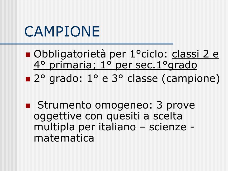 CAMPIONE Obbligatorietà per 1°ciclo: classi 2 e 4° primaria; 1° per sec.1°grado 2° grado: 1° e 3° classe (campione) Strumento omogeneo: 3 prove oggettive con quesiti a scelta multipla per italiano – scienze - matematica