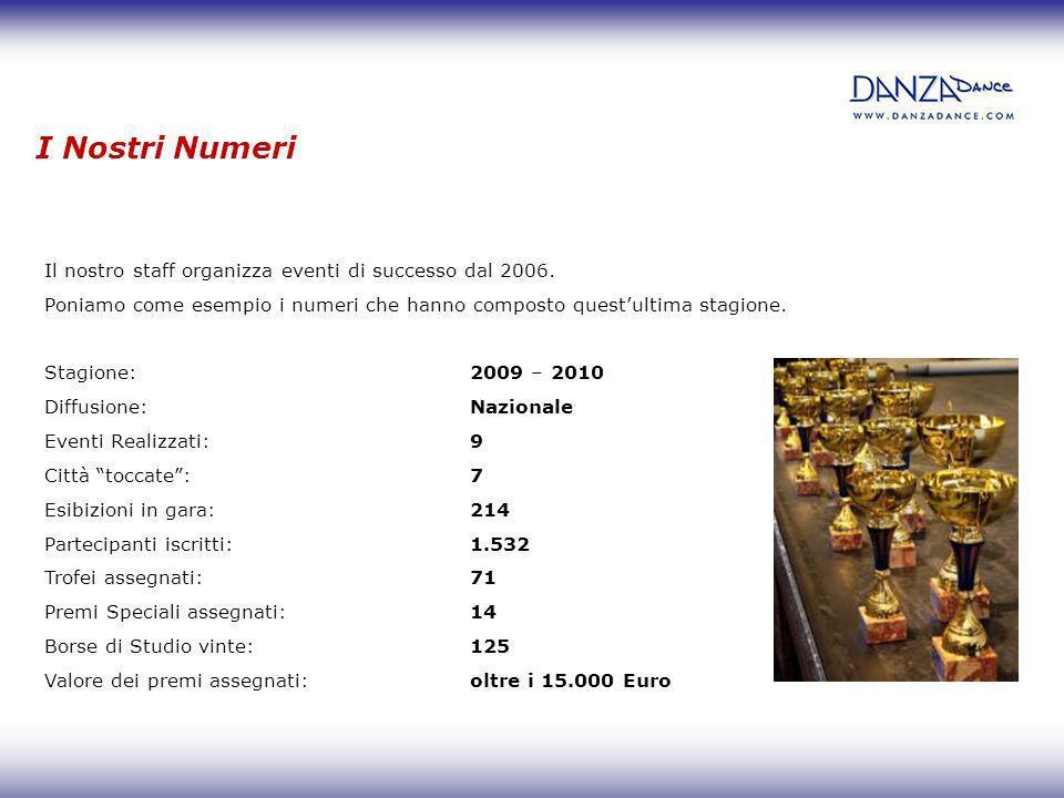 Il nostro staff organizza eventi di successo dal 2006. Poniamo come esempio i numeri che hanno composto questultima stagione. Stagione:2009 – 2010 Dif