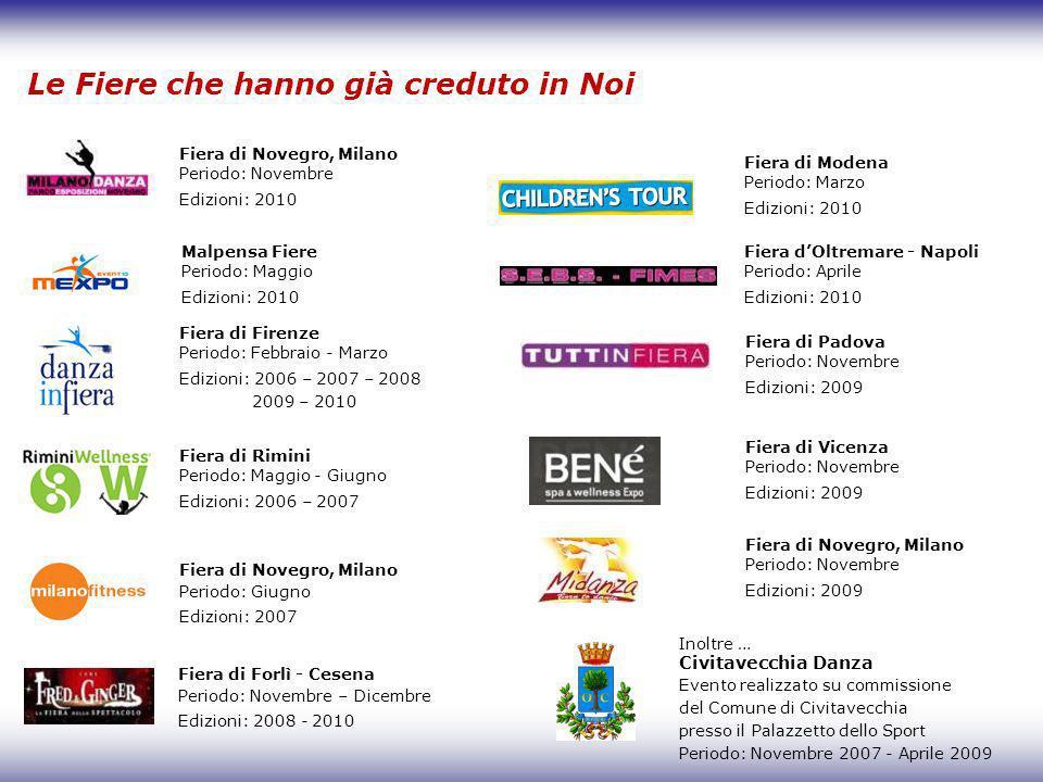 Le Fiere che hanno già creduto in Noi Fiera di Firenze Periodo: Febbraio - Marzo Edizioni: 2006 – 2007 – 2008 2009 – 2010 Fiera di Rimini Periodo: Mag
