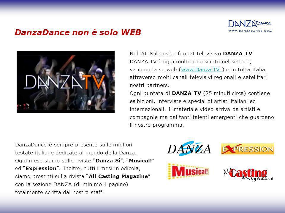 DanzaDance è sempre presente sulle migliori testate italiane dedicate al mondo della Danza. Ogni mese siamo sulle riviste Danza Sì, Musical! ed Expres