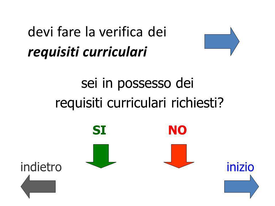 devi fare la verifica dei requisiti curriculari sei in possesso dei requisiti curriculari richiesti.