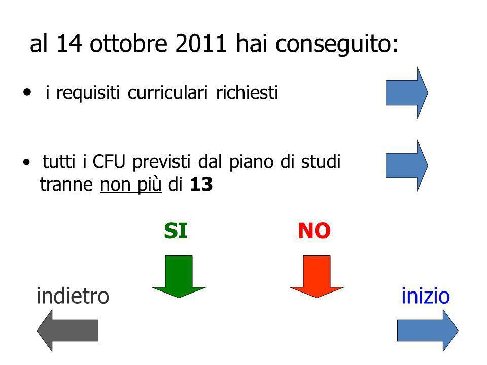 al 14 ottobre 2011 hai conseguito: i requisiti curriculari richiesti tutti i CFU previsti dal piano di studi tranne non più di 13 SINO indietroinizio