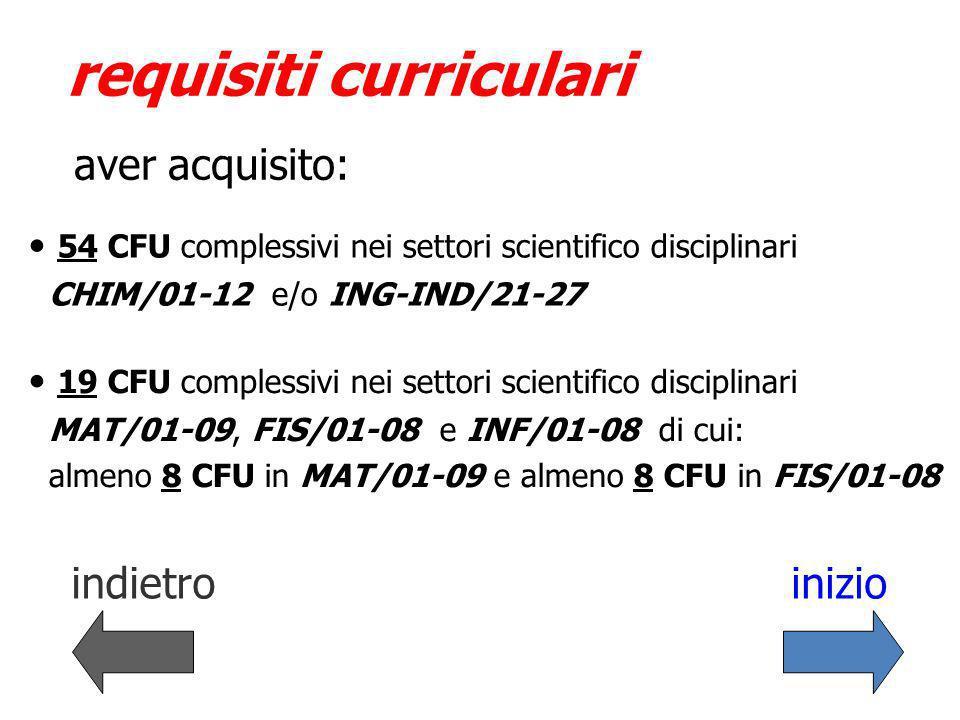 requisiti curriculari indietroinizio aver acquisito: 54 CFU complessivi nei settori scientifico disciplinari CHIM/01-12 e/o ING-IND/21-27 19 CFU complessivi nei settori scientifico disciplinari MAT/01-09, FIS/01-08 e INF/01-08 di cui: almeno 8 CFU in MAT/01-09 e almeno 8 CFU in FIS/01-08