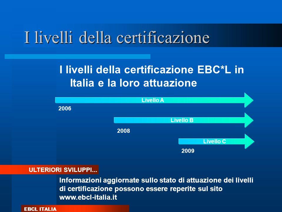 EBCL ITALIA I livelli della certificazione I livelli della certificazione EBC*L in Italia e la loro attuazione ULTERIORI SVILUPPI... Informazioni aggi